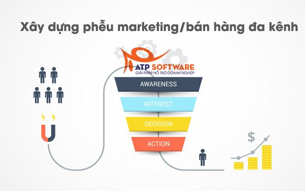 1 6 - Danh sách các khóa học Kinh doanh và Marketing Online hiện tại của ATP Software