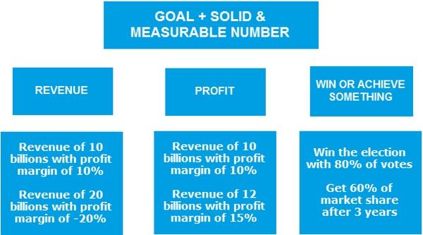 9226DigitalMarketing1 1460621523 - Hướng dẫn xây dựng chiến lược Digital Marketing từ A – Z (Phần 1)
