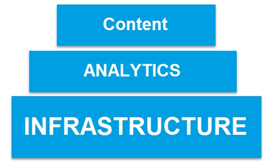 9226DigitalMarketing6 1460621631 - Hướng dẫn xây dựng chiến lược Digital Marketing từ A – Z (Phần 1)