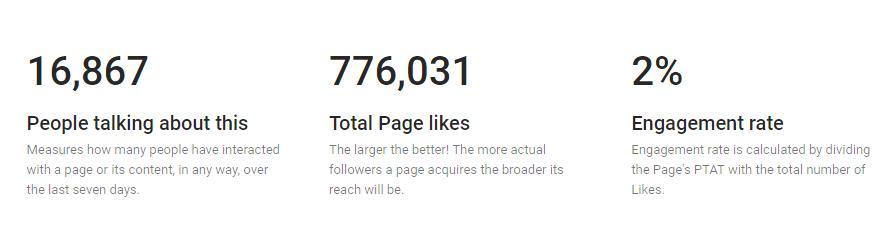 RICH PAGE - Phân tích case study kinh doanh thời trang online trên fanpage facebook