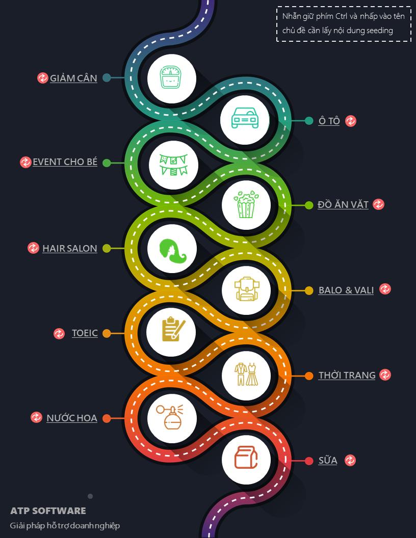 Slide3 - Tổng hợp 50 mẫu Seeding Facebook Ads các ngành nghề phổ biến