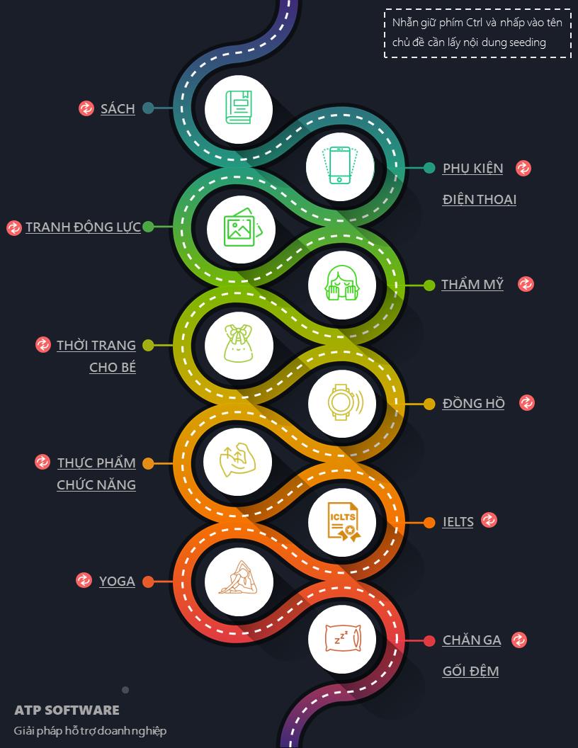 Slide4 - Tổng hợp 50 mẫu Seeding Facebook Ads các ngành nghề phổ biến