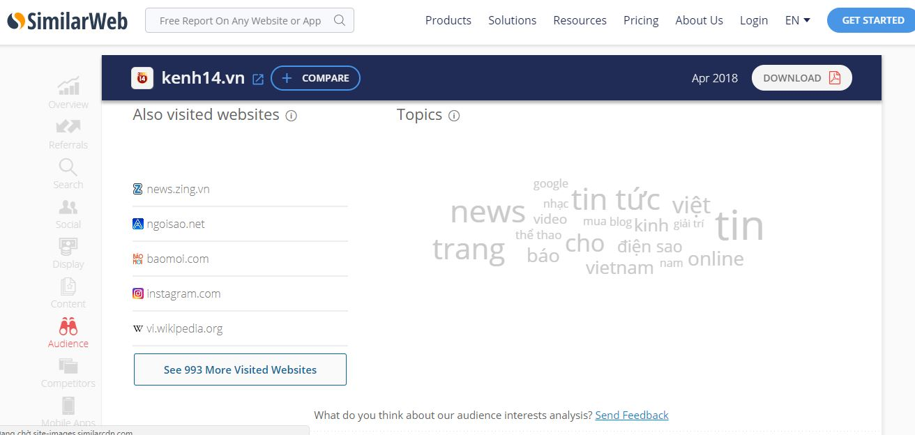 dung similarweb de danh gia website va tim kiem doi thu - Cách tìm kiếm đối thủ cạnh tranh trên Internet nhanh chóng