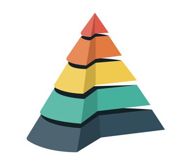 the pyramid mô hình kim tự tháp