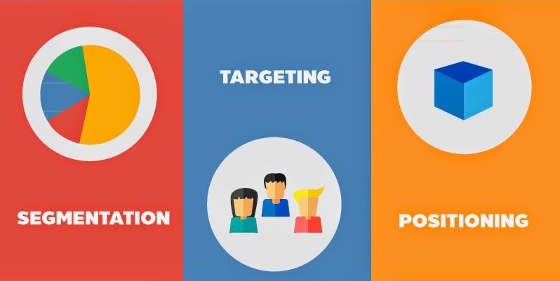 Chiến lược STP là gì? Segmentation - Tartgeting - Positioning