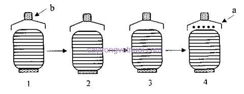 Các giai đoạn xử lý nguyên liệu trồng nấm sò theo phương pháp 2