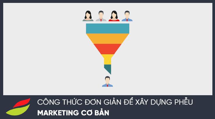 cách xây dựng phễu marketing