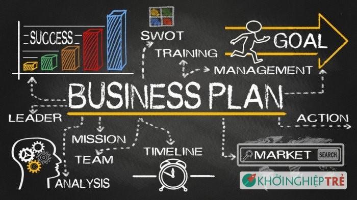 6 bước đơn giản để bắt đầu khởi nghiệp kinh doanh riêng | Khởi ...