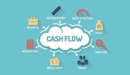 Quản lý dòng tiền không hiệu quả có thể giết chết doanh nghiệp của ...