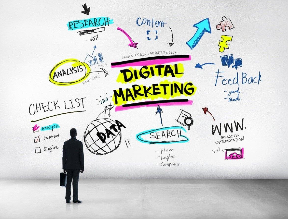 Hiểu rõ Digital Marketing bao gồm những gì