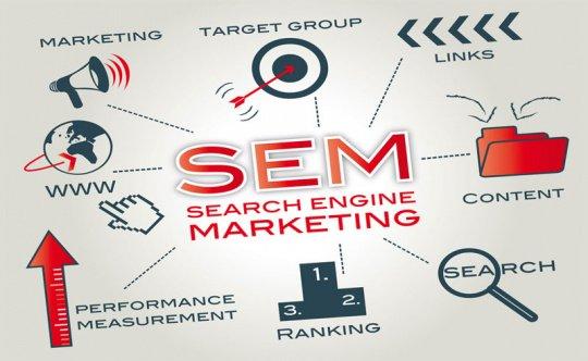 Digital Marketing căn bản