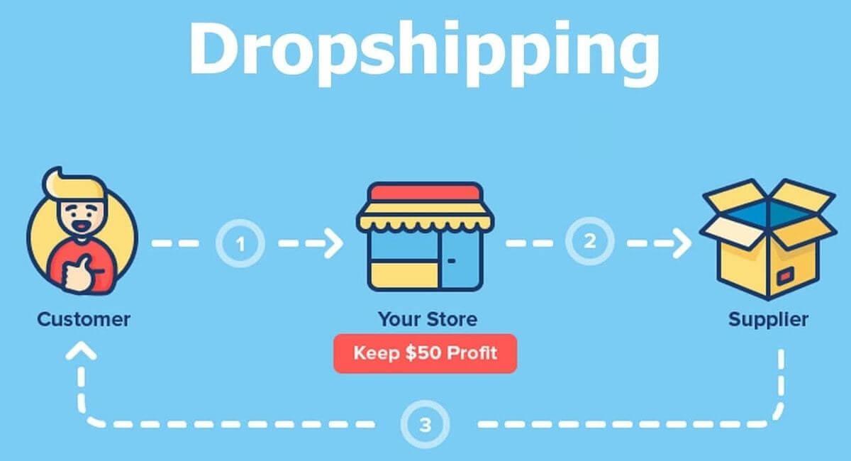 Dropshipping là gì? Ưu và nhược điểm mô hình kiếm tiền này là gì?
