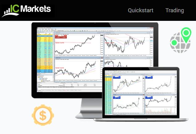 Sàn ic Markets là gì? Lừa đảo hay uy tín? Reveiw đánh giá chi tiết 2021 - iFinTech.vn